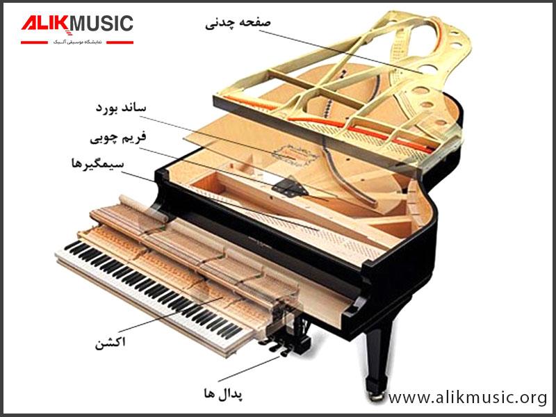 ساند بورد اکشن پدال پیانو آکوستیک
