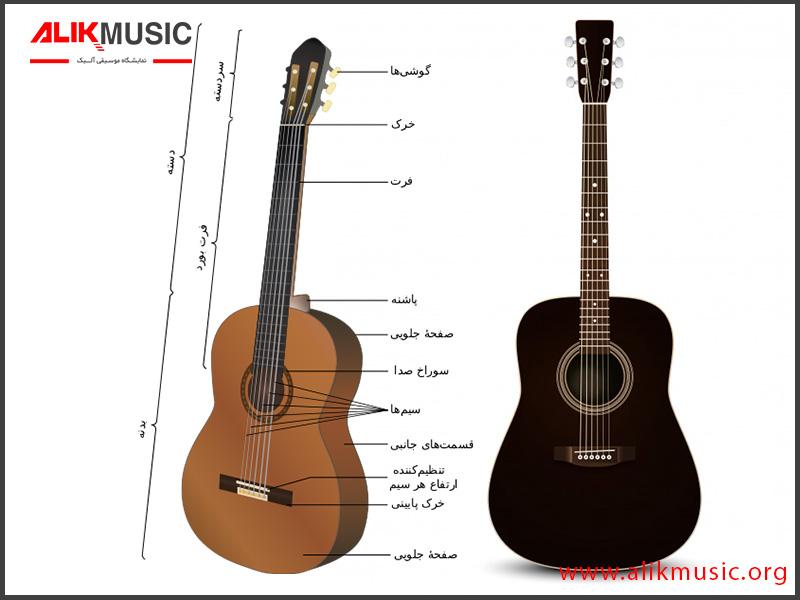 Details guitar classical