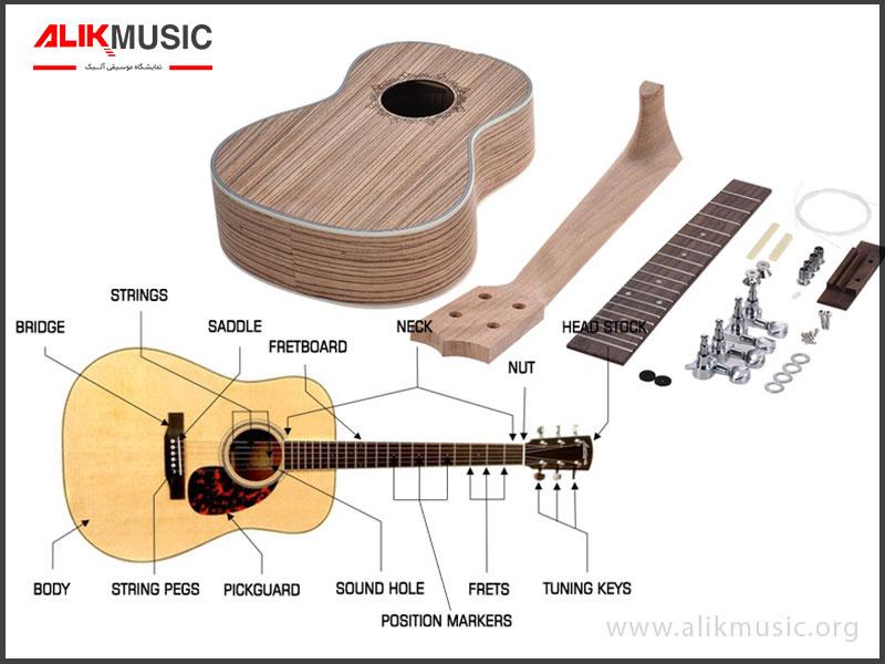 بدنه و اجزای گیتار